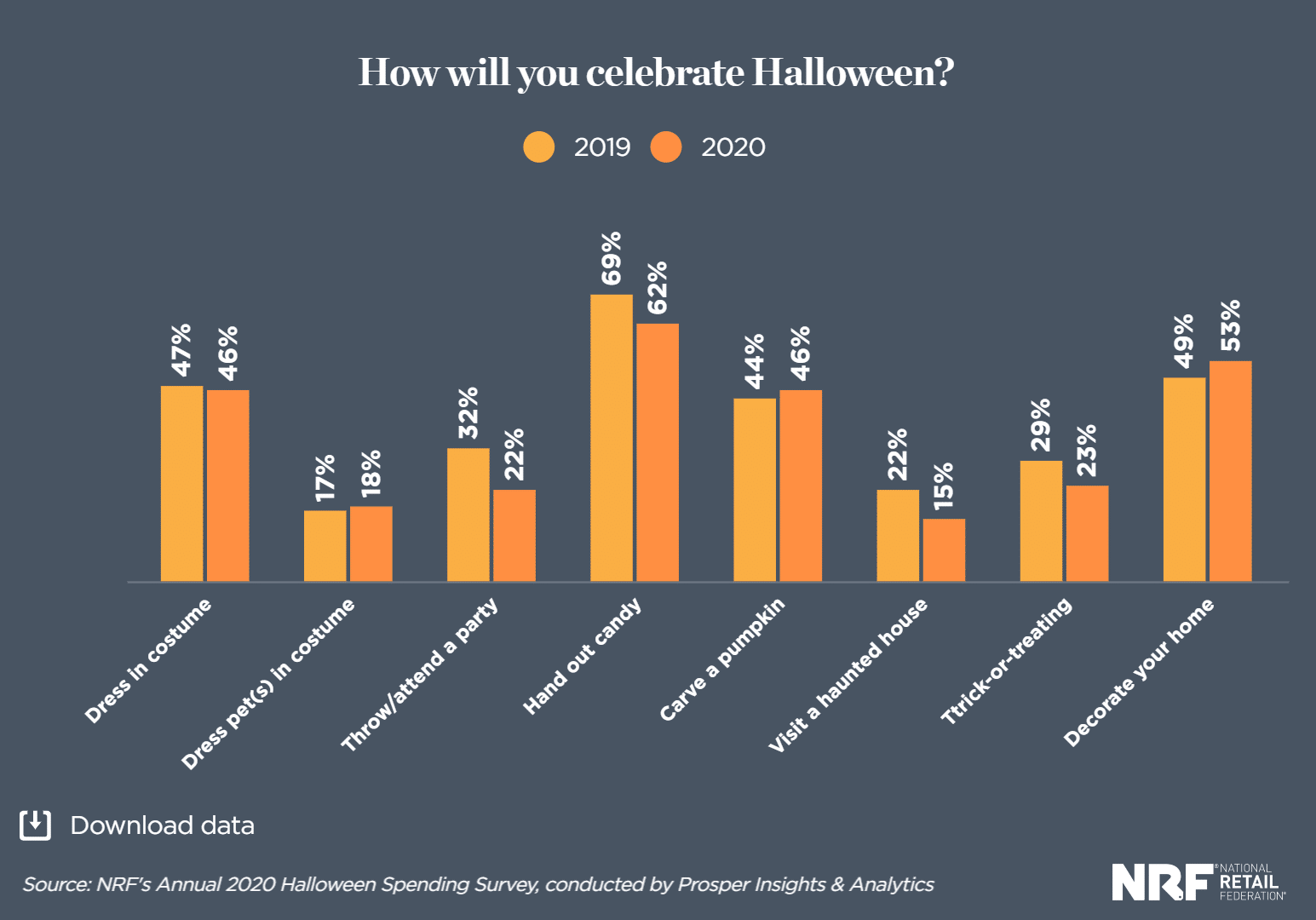Halloween Marketing Ideas To Boost Up Sales On WordPress Site [Freebies] 3
