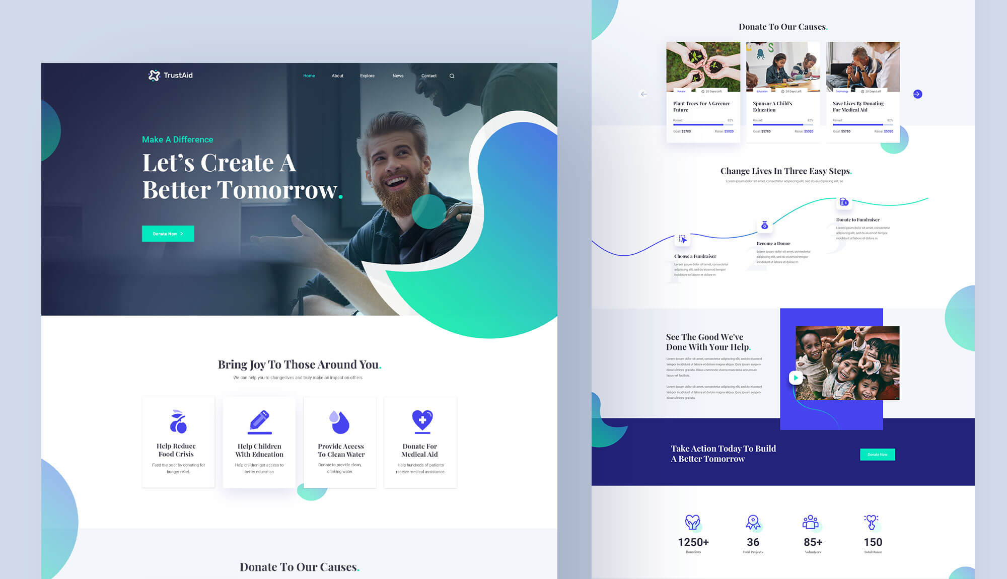 TrustAid - Charity Website Template